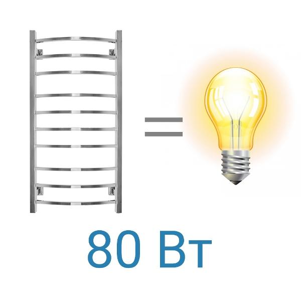 Фото - Электрический полотенцесушитель Energy GRAND 1000x500