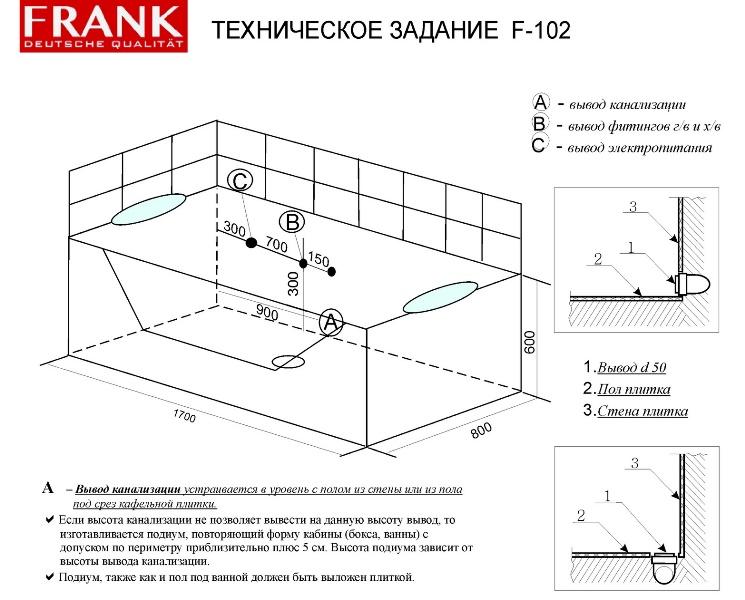 Фото - Акриловая ванна Frank F102